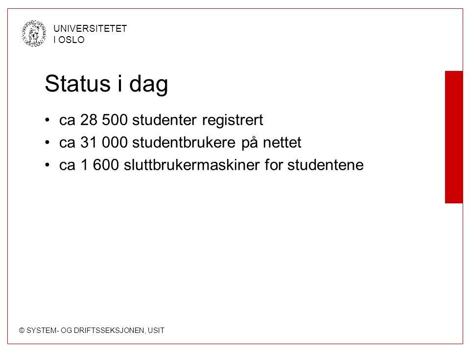 © SYSTEM- OG DRIFTSSEKSJONEN, USIT UNIVERSITETET I OSLO Status i dag ca 28 500 studenter registrert ca 31 000 studentbrukere på nettet ca 1 600 sluttbrukermaskiner for studentene