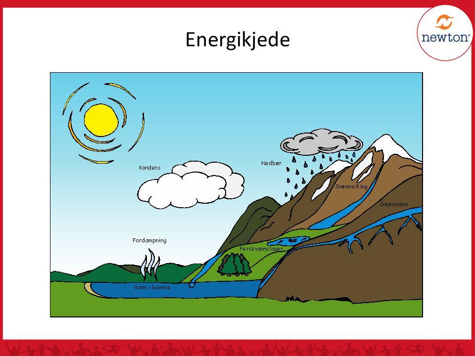 Energikjede