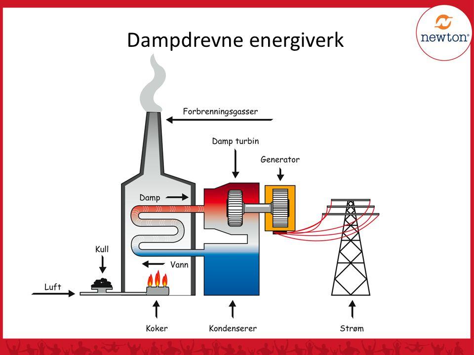 Dampdrevne energiverk