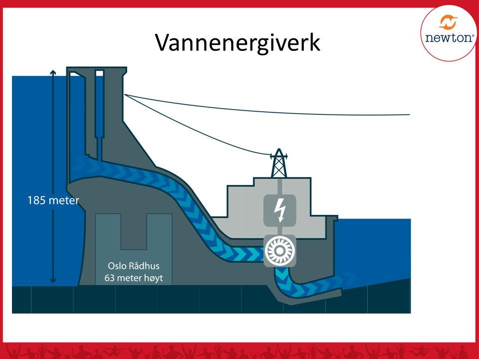 Vannenergiverk