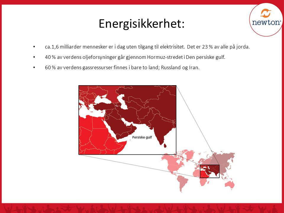 Energisikkerhet: ca.1,6 milliarder mennesker er i dag uten tilgang til elektrisitet. Det er 23 % av alle på jorda. 40 % av verdens oljeforsyninger går