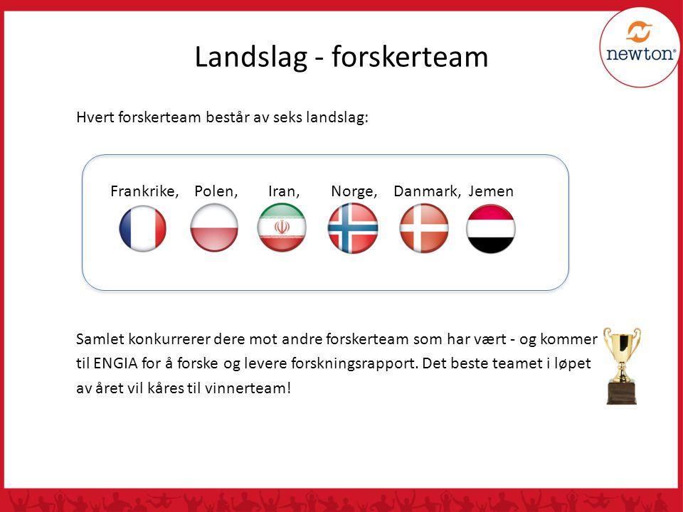 Landslag - forskerteam Hvert forskerteam består av seks landslag: Frankrike, Polen, Iran, Norge, Danmark, Jemen Samlet konkurrerer dere mot andre fors