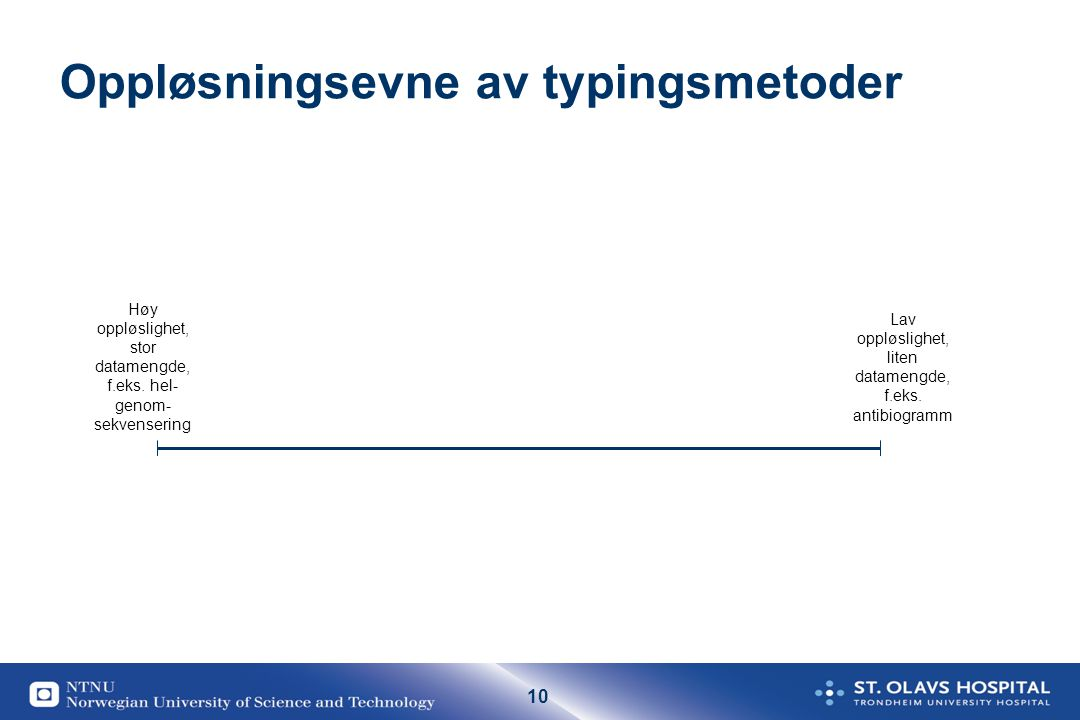 10 Oppløsningsevne av typingsmetoder Høy oppløslighet, stor datamengde, f.eks. hel- genom- sekvensering Lav oppløslighet, liten datamengde, f.eks. ant