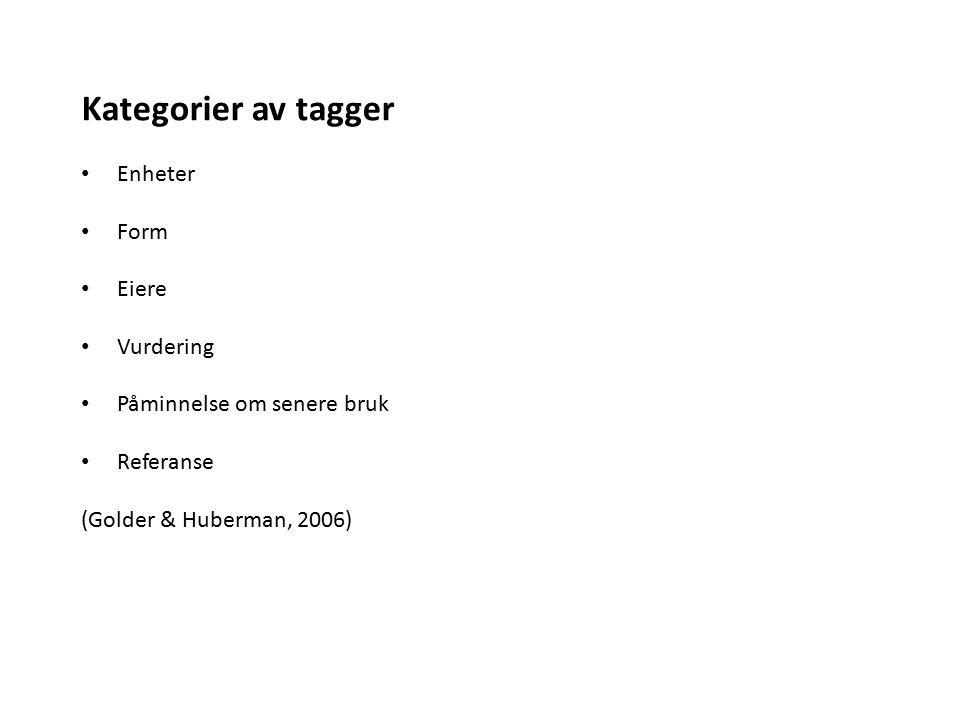 Kategorier av tagger Enheter Form Eiere Vurdering Påminnelse om senere bruk Referanse (Golder & Huberman, 2006)