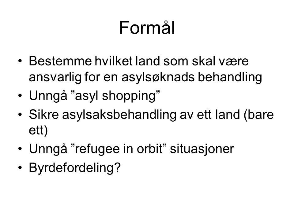 Formål Bestemme hvilket land som skal være ansvarlig for en asylsøknads behandling Unngå asyl shopping Sikre asylsaksbehandling av ett land (bare ett) Unngå refugee in orbit situasjoner Byrdefordeling?