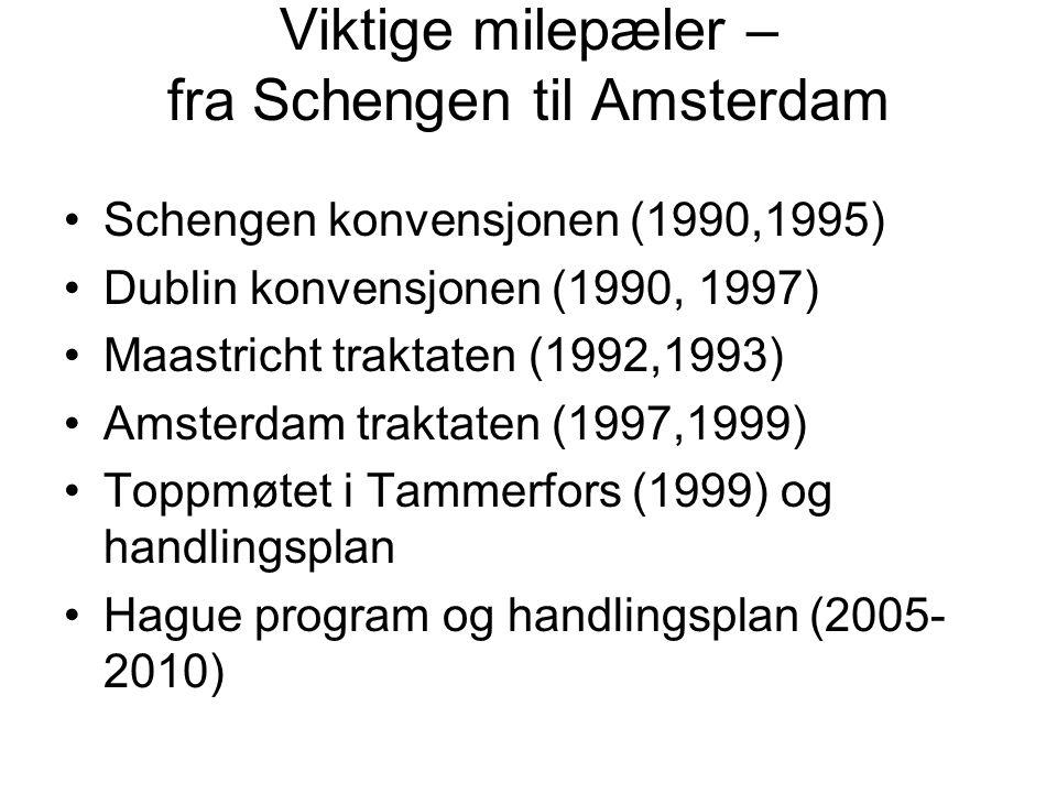 Viktige milepæler – fra Schengen til Amsterdam Schengen konvensjonen (1990,1995) Dublin konvensjonen (1990, 1997) Maastricht traktaten (1992,1993) Amsterdam traktaten (1997,1999) Toppmøtet i Tammerfors (1999) og handlingsplan Hague program og handlingsplan (2005- 2010)