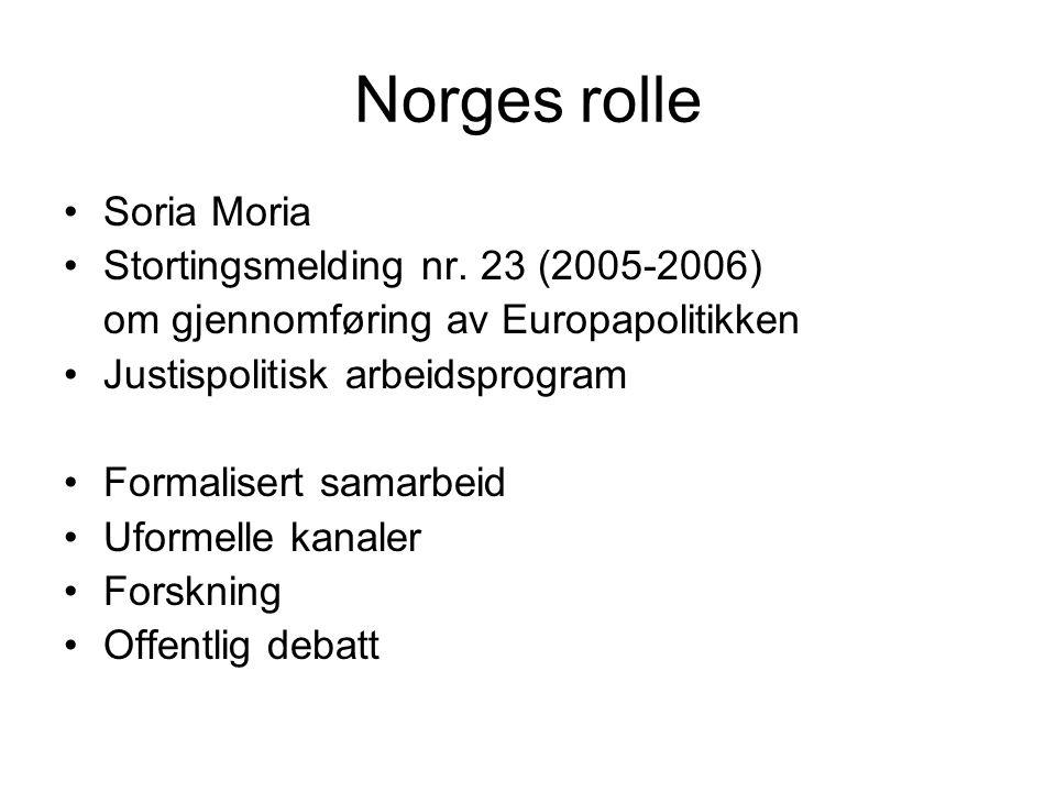 Norges rolle Soria Moria Stortingsmelding nr. 23 (2005-2006) om gjennomføring av Europapolitikken Justispolitisk arbeidsprogram Formalisert samarbeid