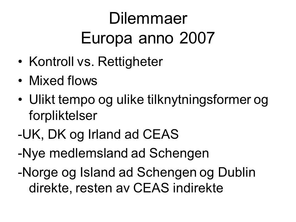Dilemmaer Europa anno 2007 Kontroll vs.