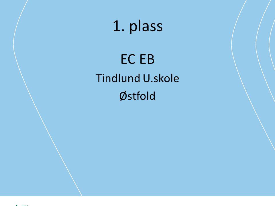 1. plass EC EB Tindlund U.skole Østfold