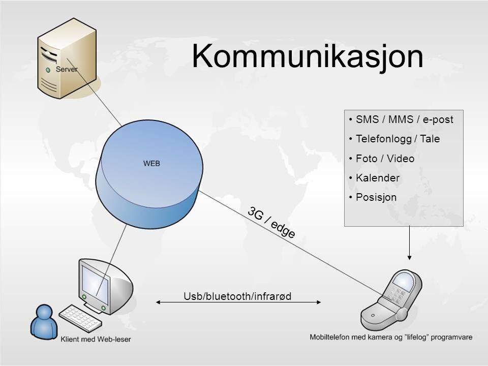 Kommunikasjon Usb/bluetooth/infrarød 3G / edge SMS / MMS / e-post Telefonlogg / Tale Foto / Video Kalender Posisjon