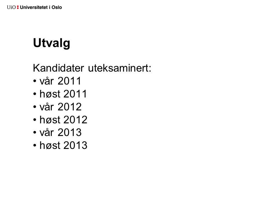 Utvalg Kandidater uteksaminert: vår 2011 høst 2011 vår 2012 høst 2012 vår 2013 høst 2013