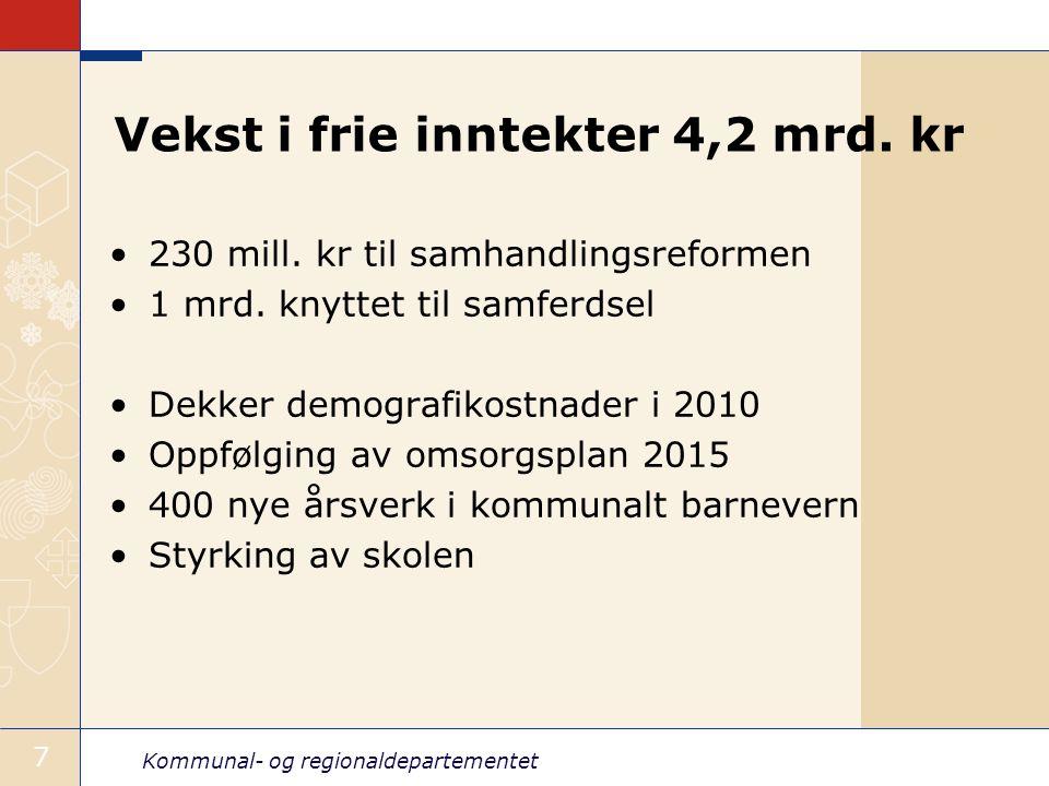 Kommunal- og regionaldepartementet 7 Vekst i frie inntekter 4,2 mrd. kr 230 mill. kr til samhandlingsreformen 1 mrd. knyttet til samferdsel Dekker dem
