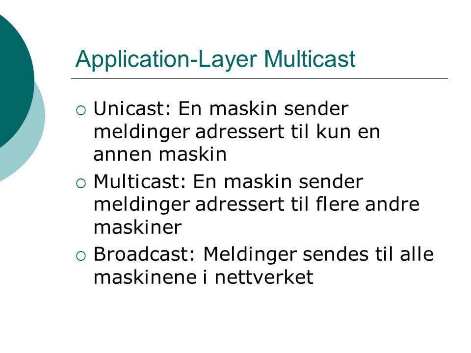 Gruppeadressering  Enten: Tilordning av et navn til hver multicast gruppe  Eller: Eksplisitt opplisting av medlemmene i gruppa  IP multicast: Et subsett av adresserommet brukes som multicastadresser