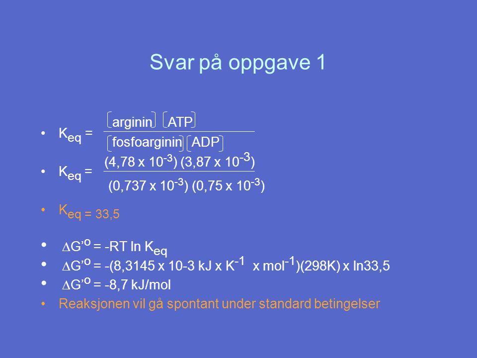 Svar på oppgave 1 K eq = K eq = 33,5  G' o = -RT ln K eq  G' o = -(8,3145 x 10-3 kJ x K -1 x mol -1 )(298K) x ln33,5  G' o = -8,7 kJ/mol Reaksjonen vil gå spontant under standard betingelser argininATP fosfoargininADP (4,78 x 10 -3 ) (3,87 x 10 -3 ) (0,737 x 10 -3 ) (0,75 x 10 -3 )