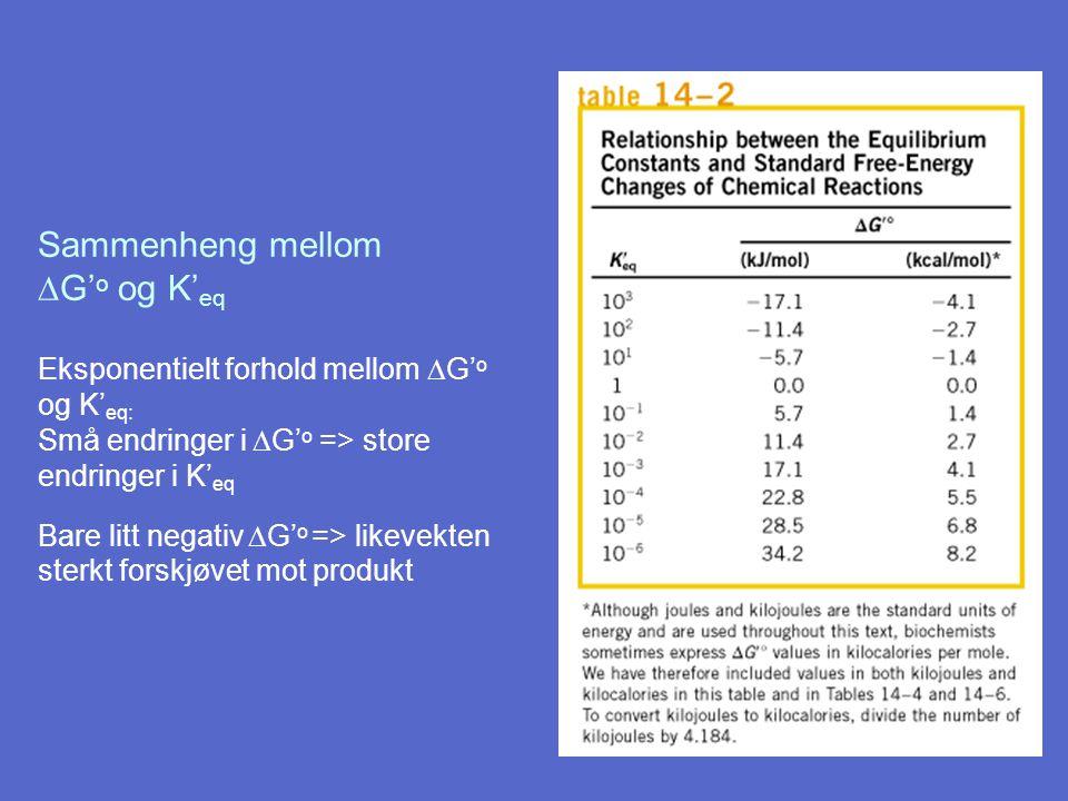 ATP i røde blodceller Her er konsentrasjonene: ATP: 2,25 mM, ADP: 0,25 mM, Pi: 1,65 mM  Gp brukes til å angi den reelle hydrolyseringsenergi  Gp =  G' o + RTln Settes verdiene inn får en:  Gp = - 51,8 kJ/mol  Gp kalles fosforyleringspotensialet og angir den aktuelle fri hydrolyseringsenergi i et gitt miljø  Gp vil variere fra celle til celle og innen cellen avhengig av tilgang på energi, pH, andre reaktanter o.l.