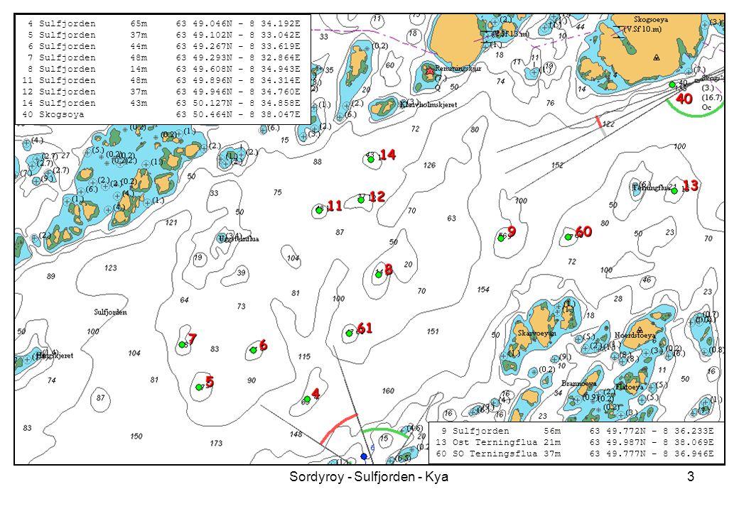Sordyroy - Sulfjorden - Kya3 4 Sulfjorden 65m 63 49.046N - 8 34.192E 5 Sulfjorden 37m 63 49.102N - 8 33.042E 6 Sulfjorden 44m 63 49.267N - 8 33.619E 7