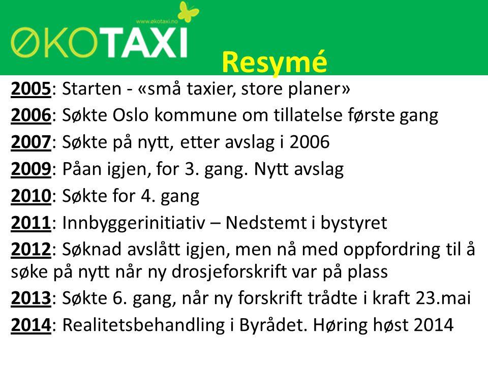 Eksplosiv vekst og utvikling i Oslo «Men ikke flere privatbiler», sier politikerne
