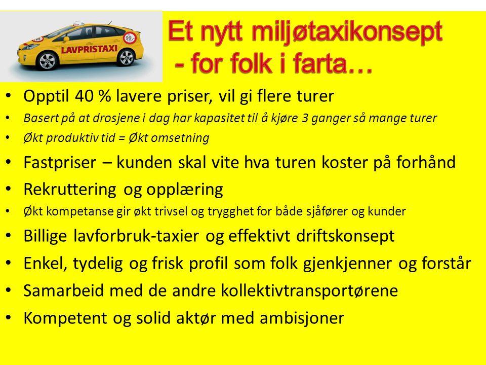 Opptil 40 % lavere priser, vil gi flere turer Basert på at drosjene i dag har kapasitet til å kjøre 3 ganger så mange turer Økt produktiv tid = Økt om