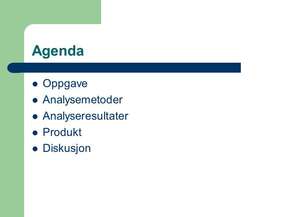 Agenda Oppgave Analysemetoder Analyseresultater Produkt Diskusjon