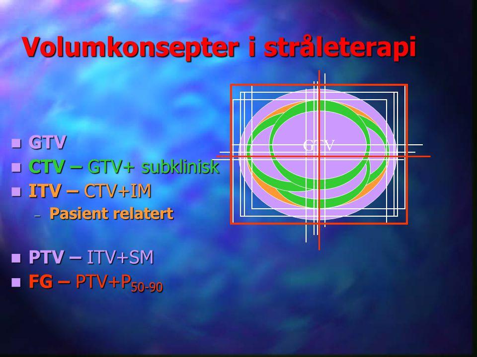 Volumkonsepter i stråleterapi GTV GTV CTV – GTV+ subklinisk CTV – GTV+ subklinisk ITV – CTV+IM ITV – CTV+IM  Pasient relatert PTV – ITV+SM PTV – ITV+