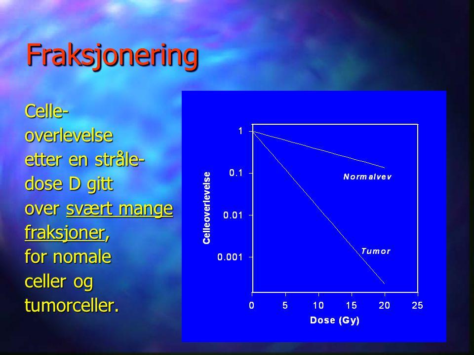 Fraksjonering Fraksjonering Celle-overlevelse etter en stråle- dose D gitt over svært mange fraksjoner, for nomale celler og tumorceller.