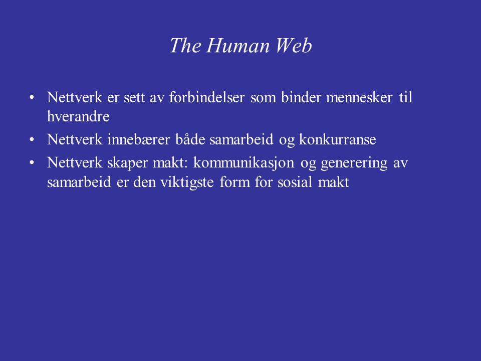 The Human Web Nettverk er sett av forbindelser som binder mennesker til hverandre Nettverk innebærer både samarbeid og konkurranse Nettverk skaper mak