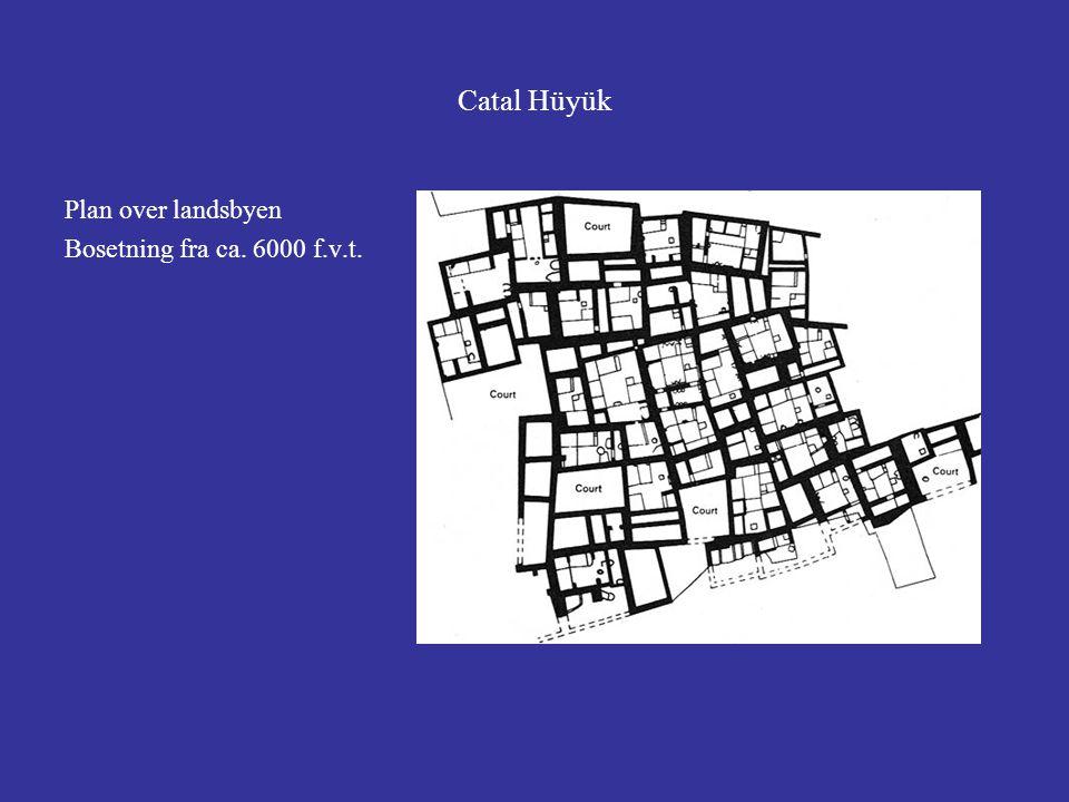 Catal Hüyük Plan over landsbyen Bosetning fra ca. 6000 f.v.t.