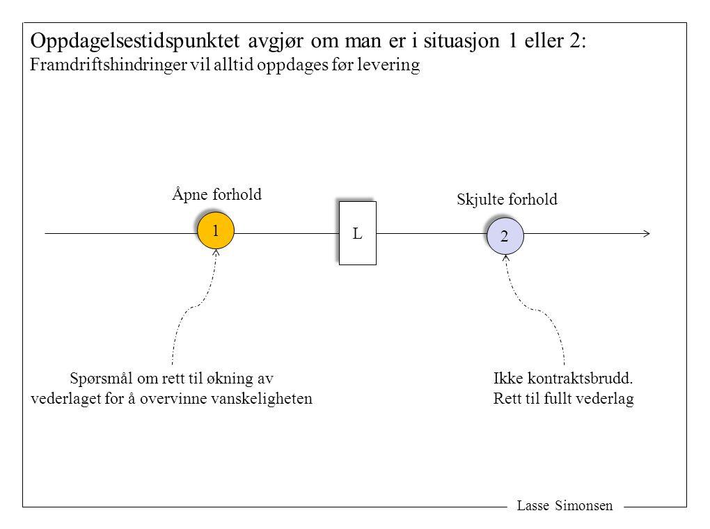 Lasse Simonsen Oppdagelsestidspunktet avgjør om man er i situasjon 1 eller 2: Framdriftshindringer vil alltid oppdages før levering L L 1 1 2 2 Spørsm