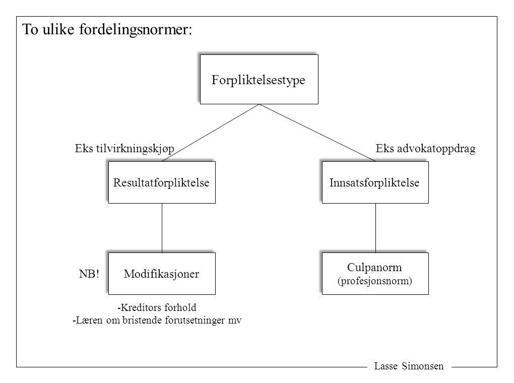 Lasse Simonsen To ulike fordelingsnormer: Forpliktelsestype Resultatforpliktelse Innsatsforpliktelse Culpanorm (profesjonsnorm) Culpanorm (profesjonsn