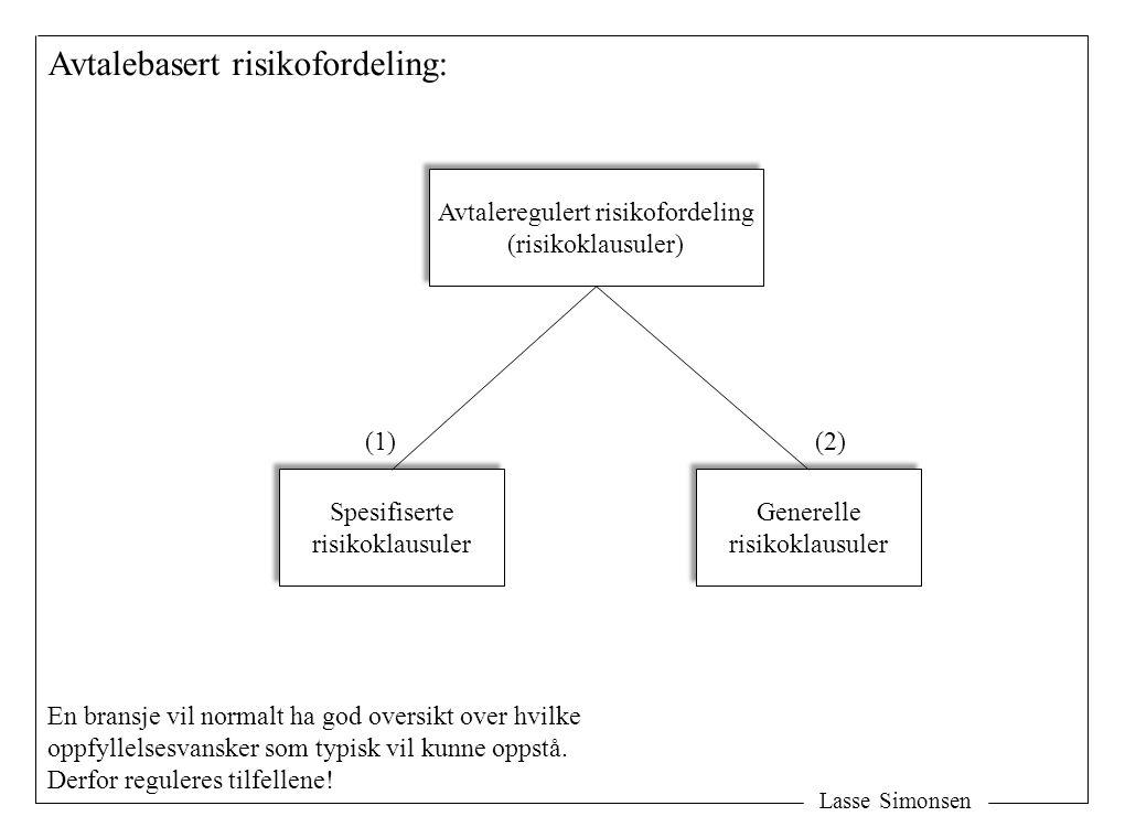 Lasse Simonsen Avtaleregulert risikofordeling (risikoklausuler) Avtaleregulert risikofordeling (risikoklausuler) Avtalebasert risikofordeling: Spesifi