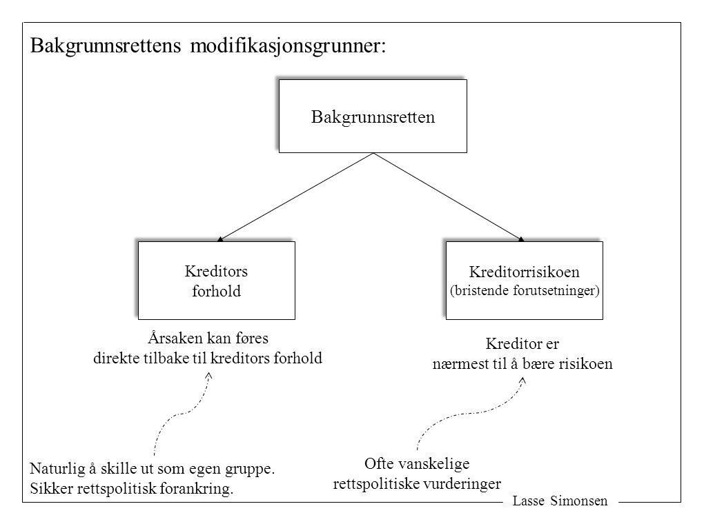 Lasse Simonsen Bakgrunnsretten Kreditors forhold Kreditors forhold Kreditorrisikoen (bristende forutsetninger) Kreditorrisikoen (bristende forutsetnin
