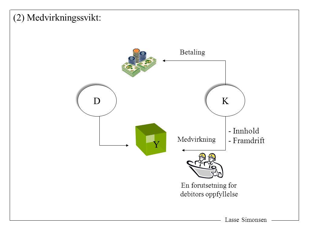 Lasse Simonsen D D K K Y (2) Medvirkningssvikt: Medvirkning Betaling En forutsetning for debitors oppfyllelse - Innhold - Framdrift