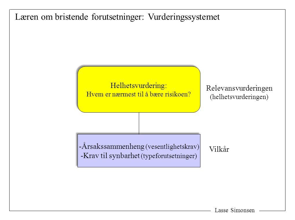 Lasse Simonsen Læren om bristende forutsetninger: Vurderingssystemet -Årsakssammenheng (vesentlighetskrav) -Krav til synbarhet (typeforutsetninger) -Å
