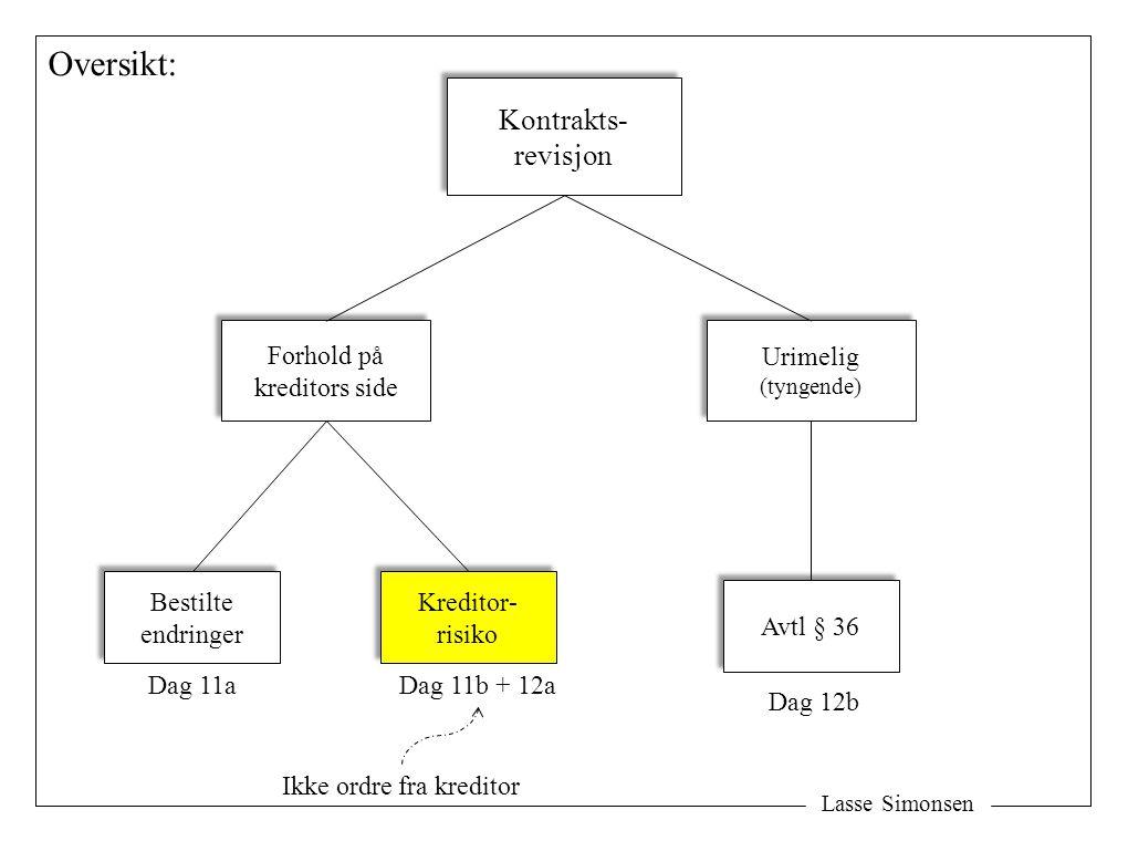 Lasse Simonsen Risikofordelingen – hvem er nærmest til å bære tapet: Hvem bærer risikoen for uforutsette oppfyllelsesvanskeligheter Ds risiko Ks risiko Dag 11b) + 12a) Hvordan trekkes grensen mellom aktørenes risikoområder