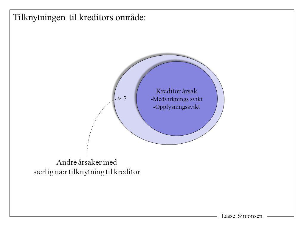Lasse Simonsen Tilknytningen til kreditors område: Kreditor årsak -Medvirknings svikt -Opplysningssvikt Kreditor årsak -Medvirknings svikt -Opplysning