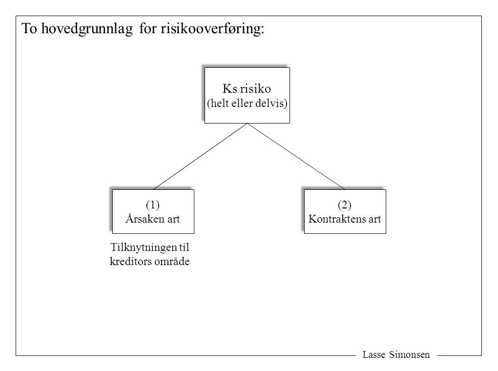 Lasse Simonsen To hovedgrunnlag for risikooverføring: Ks risiko (helt eller delvis) Ks risiko (helt eller delvis) (1) Årsaken art (1) Årsaken art (2)