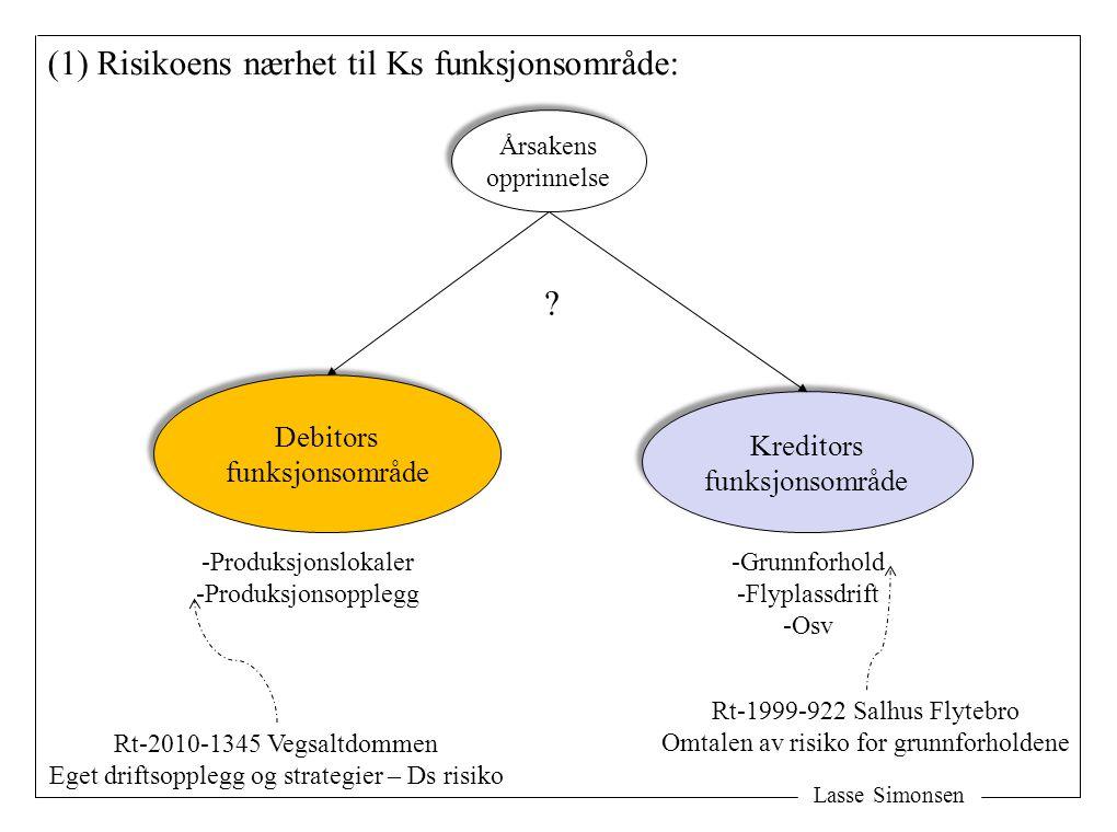Lasse Simonsen (1) Risikoens nærhet til Ks funksjonsområde: Debitors område Debitors funksjonsområde Debitors funksjonsområde Kreditors funksjonsområd