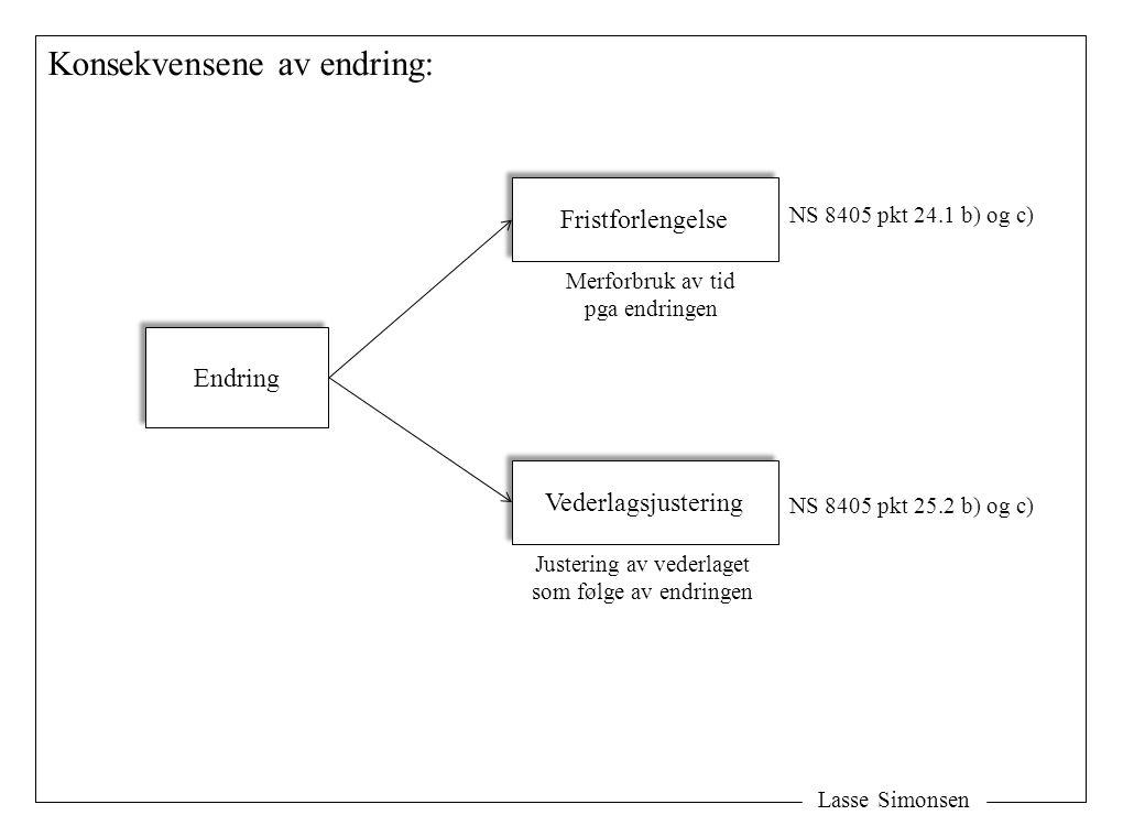 Lasse Simonsen Konsekvensene av endring: Endring Fristforlengelse Vederlagsjustering Merforbruk av tid pga endringen Justering av vederlaget som følge