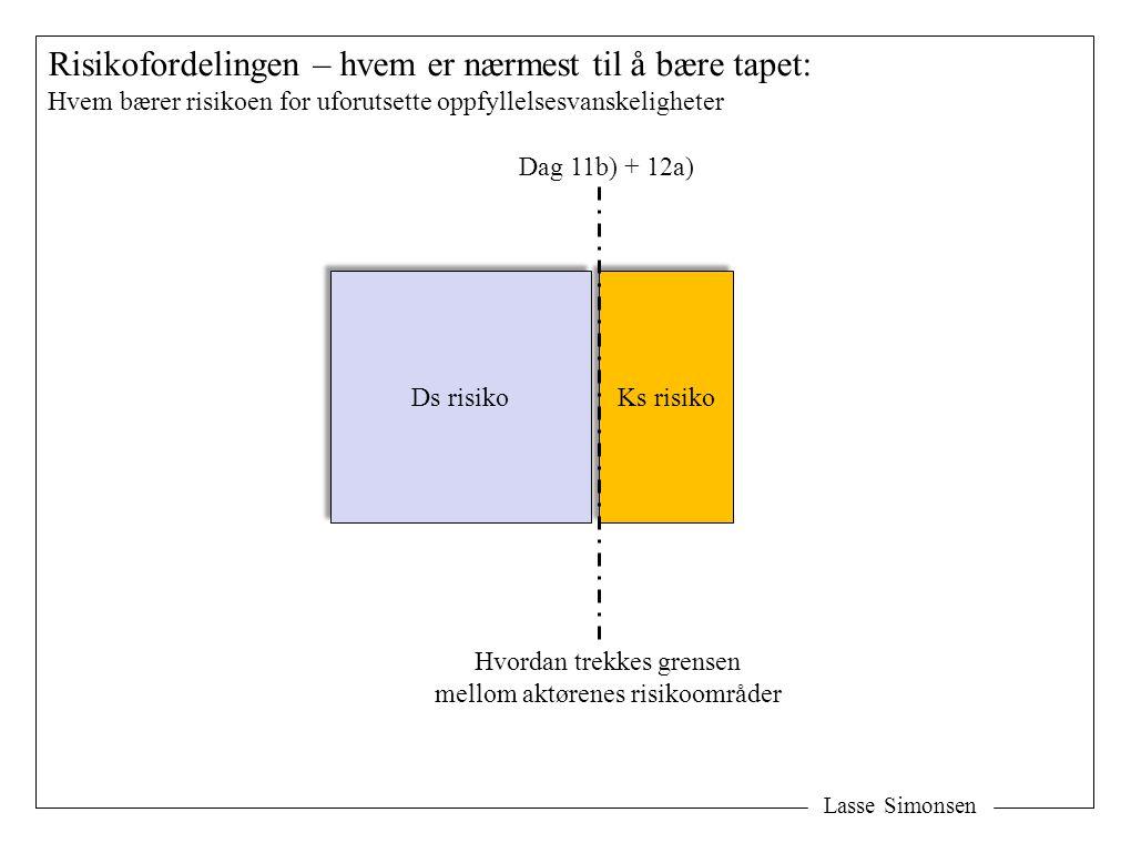 Lasse Simonsen Modifikasjon av risikoens plassering Modifikasjon av risikoens plassering Avtaleregulert (klausuler) Avtaleregulert (klausuler) Bakgrunns- retten Bakgrunns- retten Modifikasjonsgrunnlagene ved resultatforpliktelser: Rt-999-922 Resultatforpliktelsene er ikke absolutte Praktisk sett meget stor betydning!
