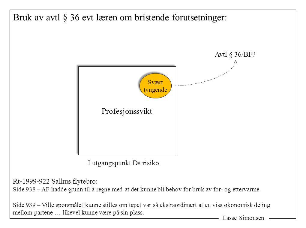 Lasse Simonsen Bruk av avtl § 36 evt læren om bristende forutsetninger: Profesjonssvikt Svært tyngende Svært tyngende Avtl § 36/BF? I utgangspunkt Ds