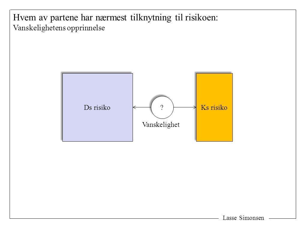Lasse Simonsen Risikobegrepet – vederlagsrisikoen: Y Y D D K K V V Gjensidighets- forutsetningen Spørsmål om justering av vederlaget