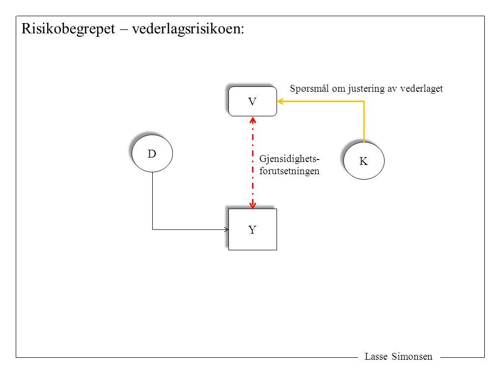 Lasse Simonsen L L (1) Ressursbruken (1) Ressursbruken (2) Ytelse mot ytelse (2) Ytelse mot ytelse Vederlags- risikoen Vederlags- risikoen Levering (overtakelse) Ikke rett til økt vederlag som følge av uventet høy ressursbruk Kontraktsbrudd D sitter med vederlagsrisikoen: Sanksjonssystemet Felles fordelingsregler Forutsetter fast pris