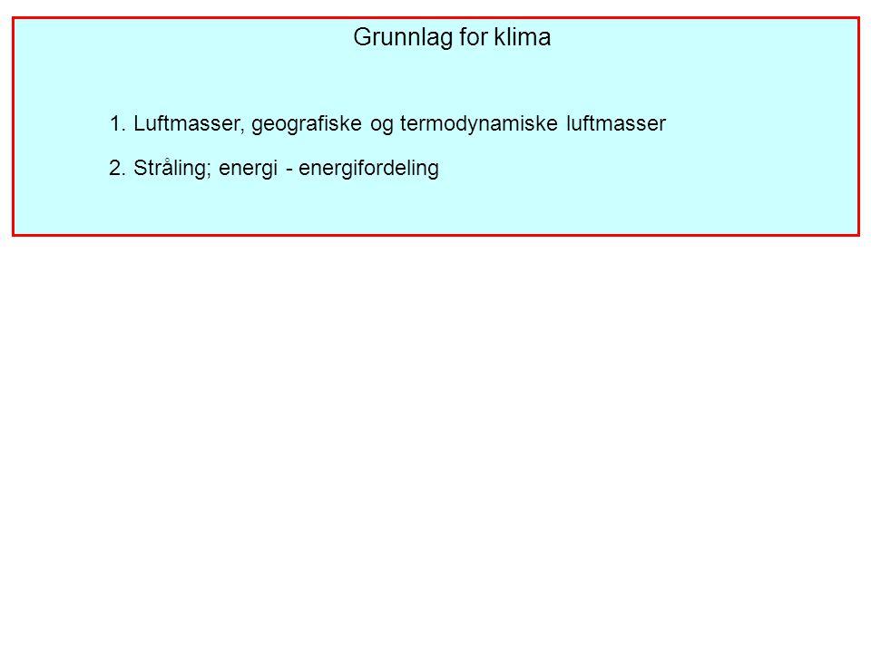 Grunnlag for klima 1. Luftmasser, geografiske og termodynamiske luftmasser 2. Stråling; energi - energifordeling