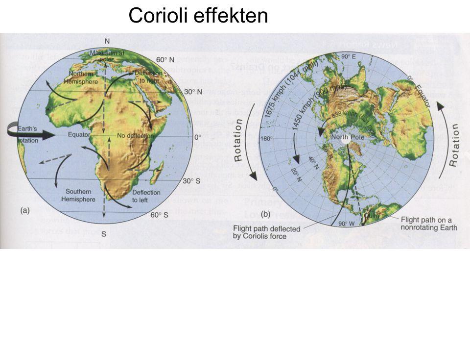 Corioli effekten
