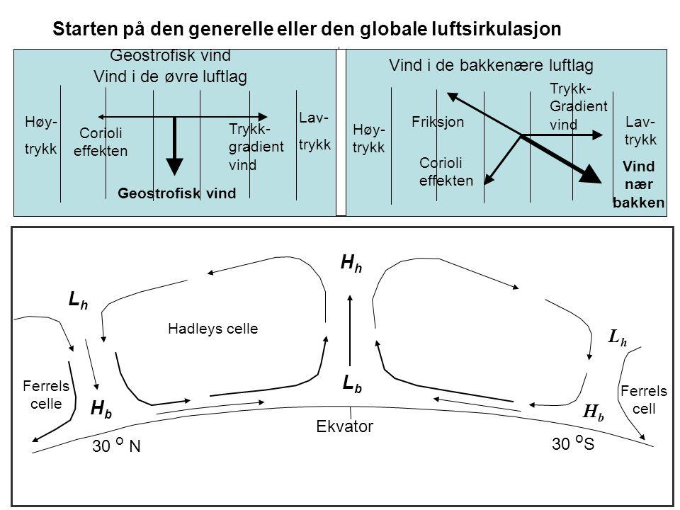 Ekvator HbHb 30 o N 30 o S Ferrels celle Hadleys celle HhHh HbHb LhLh Ferrels cell LbLb LhLh Starten på den generelle eller den globale luftsirkulasjo