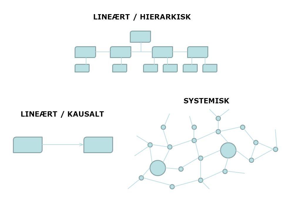 LINEÆRT / HIERARKISK SYSTEMISK LINEÆRT / KAUSALT