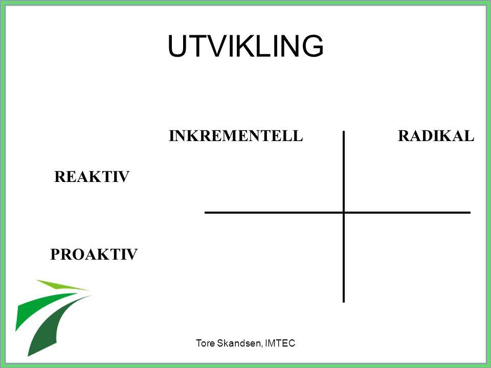 Tore Skandsen, IMTEC UTVIKLING INKREMENTELLRADIKAL REAKTIV PROAKTIV