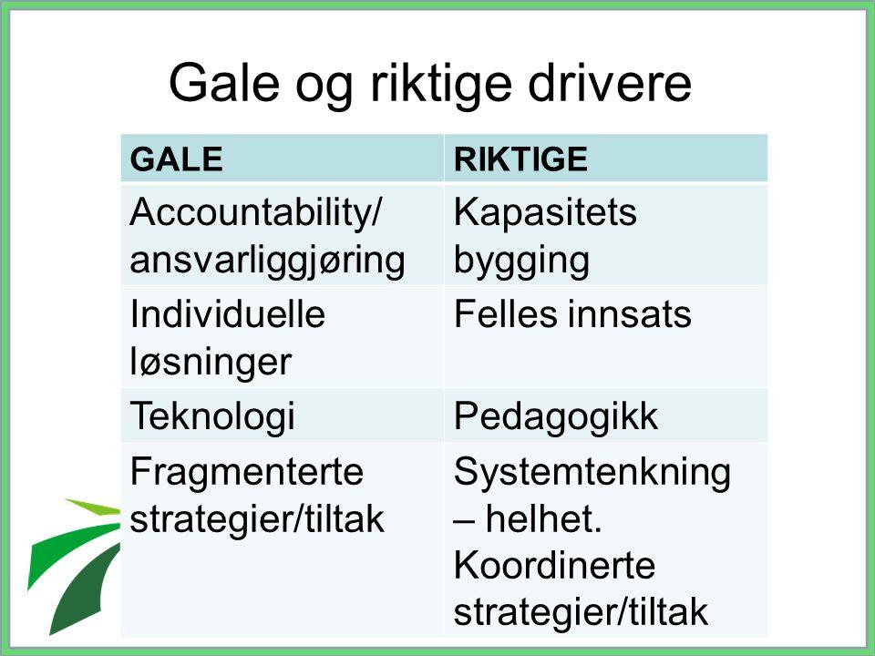 Tore Skandsen, IMTEC Gale og riktige drivere GALERIKTIGE Accountability/ ansvarliggjøring Kapasitets bygging Individuelle løsninger Felles innsats Tek