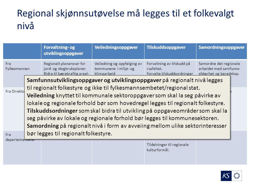 Forvaltning- og utviklingsoppgaver VeiledningsoppgaverTilskuddsoppgaverSamordningsoppgaver Fra Fylkesmannen Regionalt planansvar for jord- og skogbruksplaner.