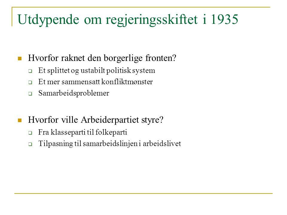 Utdypende om regjeringsskiftet i 1935 Hvorfor raknet den borgerlige fronten?  Et splittet og ustabilt politisk system  Et mer sammensatt konfliktmøn
